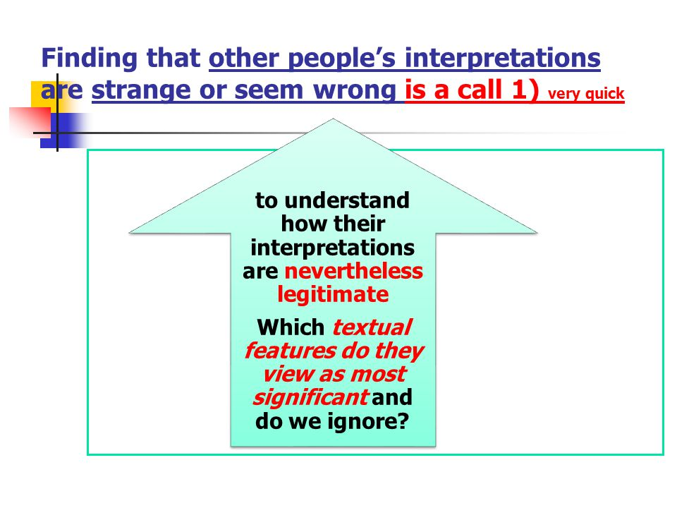 Finding that other people's interpretations are strange or seem wrong is a call 1) very quick to understand how their interpretations are nevertheless legitimate Which textual features do they view as most significant and do we ignore
