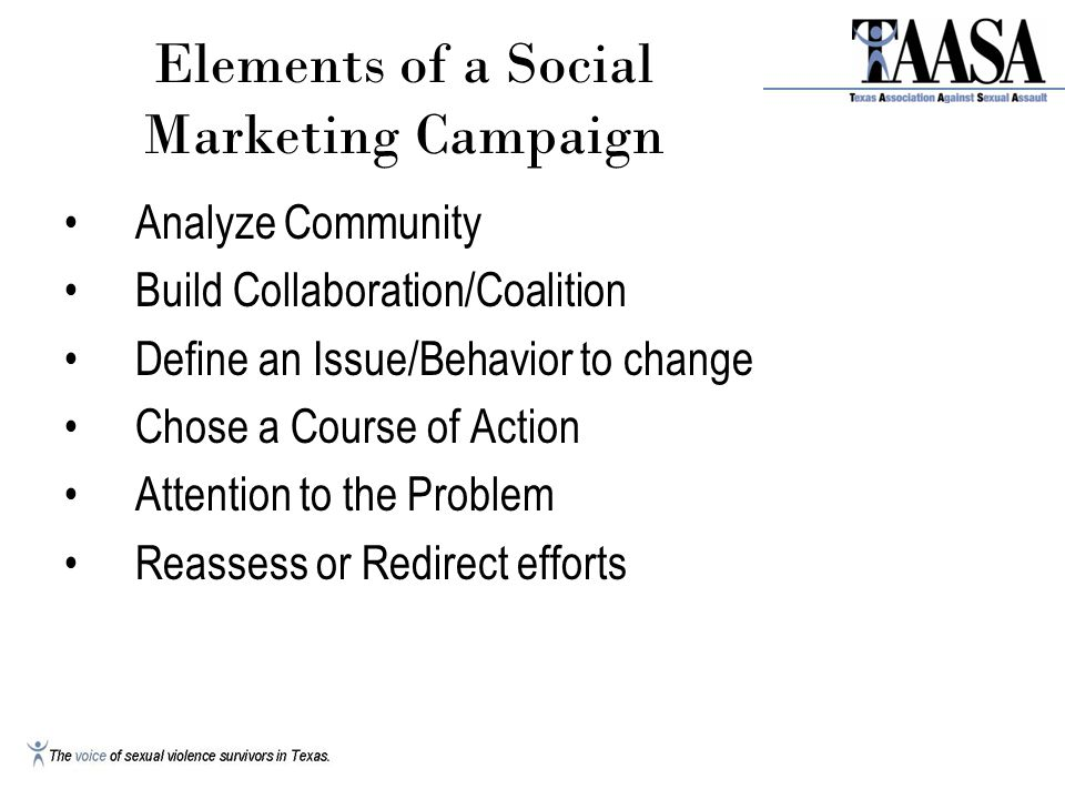 Elements of a Social Marketing Campaign Analyze Community Build Collaboration/Coalition Define an Issue/Behavior to change Chose a Course of Action Attention to the Problem Reassess or Redirect efforts