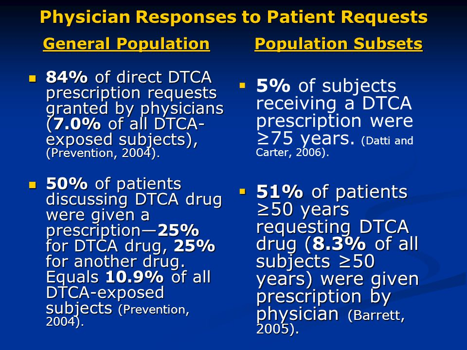 Physician Responses to Patient Requests General Population 84% of direct DTCA prescription requests granted by physicians (7.0% of all DTCA- exposed subjects), (Prevention, 2004).
