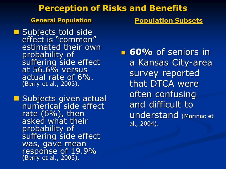 Perception of Risks and Benefits General Population Subjects told side effect is common estimated their own probability of suffering side effect at 56.6% versus actual rate of 6%.