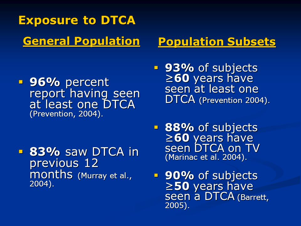Exposure to DTCA General Population  96% percent report having seen at least one DTCA (Prevention, 2004).