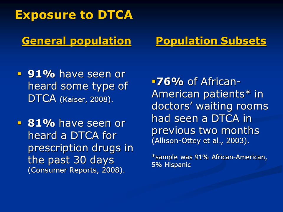 Exposure to DTCA General population  91% have seen or heard some type of DTCA (Kaiser, 2008).