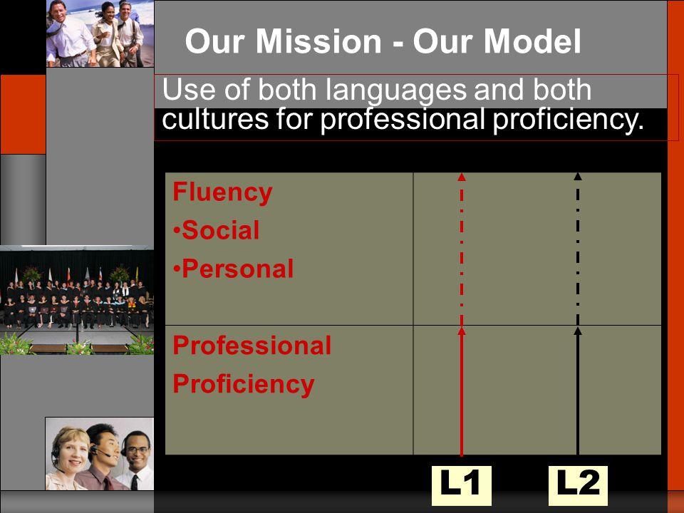 Our Model Dual Language Discipline Based Immersion Program
