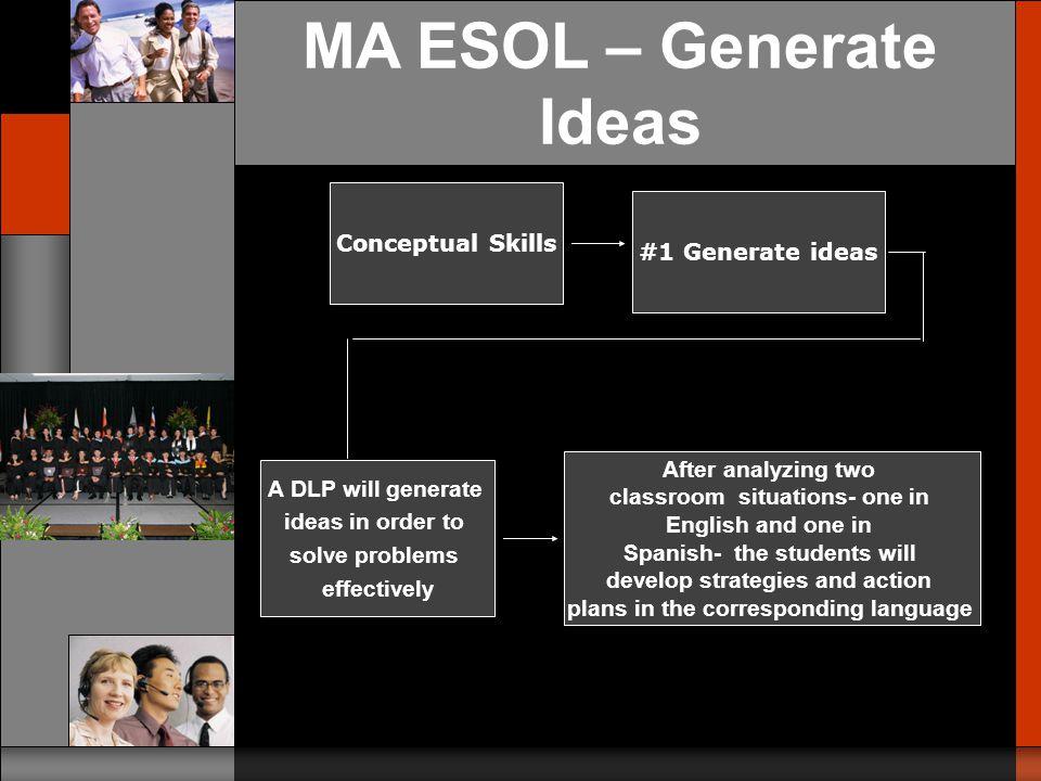 ConceptualInterpersonal Communication Professional Competencies SKILLS Language