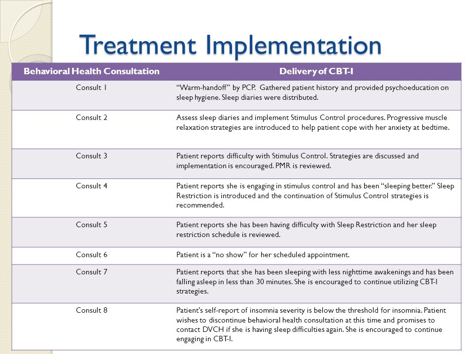 Treatment Implementation Behavioral Health ConsultationDelivery of CBT-I Consult 1 Warm-handoff by PCP.