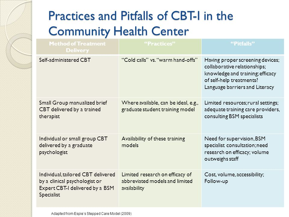Practices and Pitfalls of CBT-I in the Community Health Center Method of Treatment Delivery Practices Pitfalls Self-administered CBT Cold calls vs.