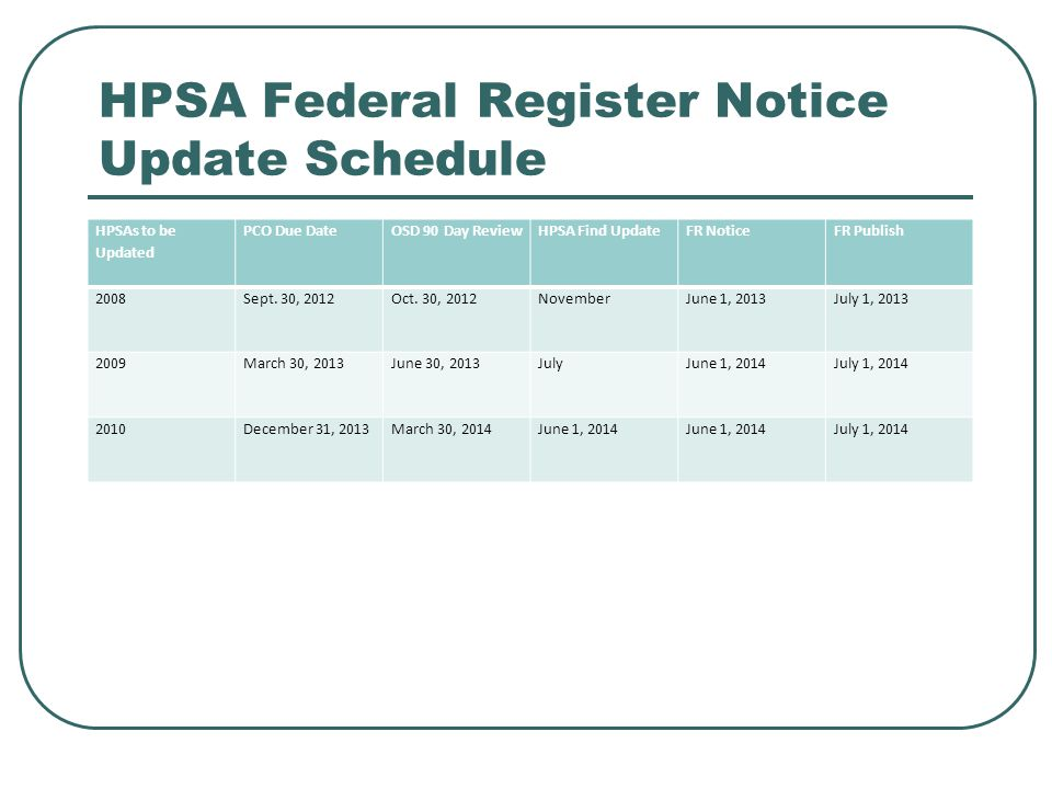 HPSA Federal Register Notice Update Schedule HPSAs to be Updated PCO Due DateOSD 90 Day ReviewHPSA Find UpdateFR NoticeFR Publish 2008Sept. 30, 2012Oc