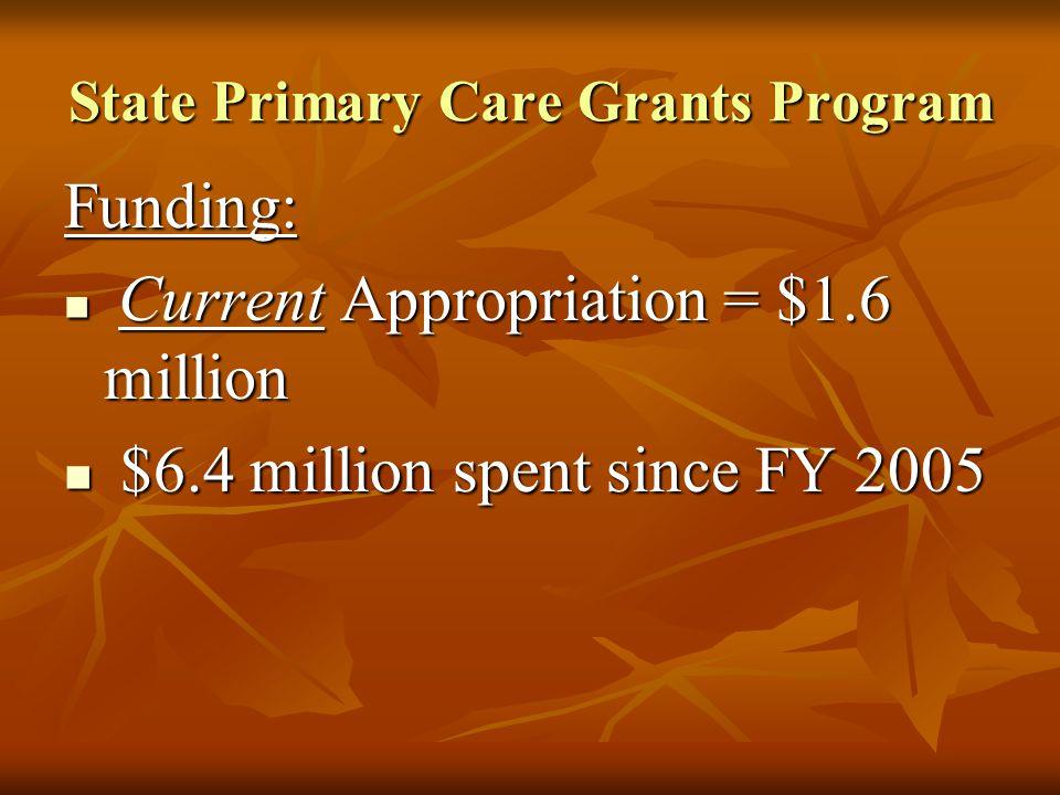 State Primary Care Grants Program Funding: Current Appropriation = $1.6 million Current Appropriation = $1.6 million $6.4 million spent since FY 2005