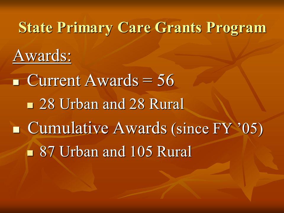State Primary Care Grants Program Awards: Current Awards = 56 Current Awards = 56 28 Urban and 28 Rural 28 Urban and 28 Rural Cumulative Awards (since
