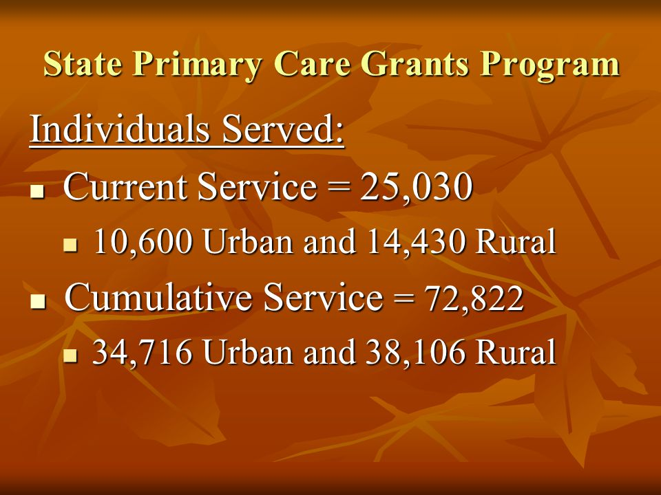 State Primary Care Grants Program Individuals Served: Current Service = 25,030 Current Service = 25,030 10,600 Urban and 14,430 Rural 10,600 Urban and 14,430 Rural Cumulative Service = 72,822 Cumulative Service = 72,822 34,716 Urban and 38,106 Rural 34,716 Urban and 38,106 Rural