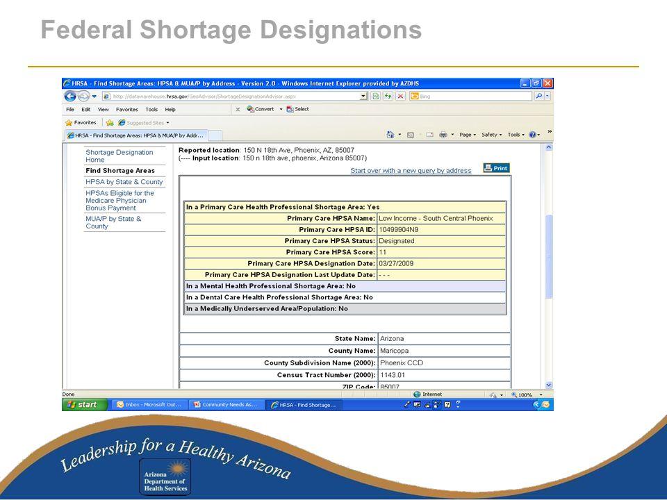 Federal Shortage Designations