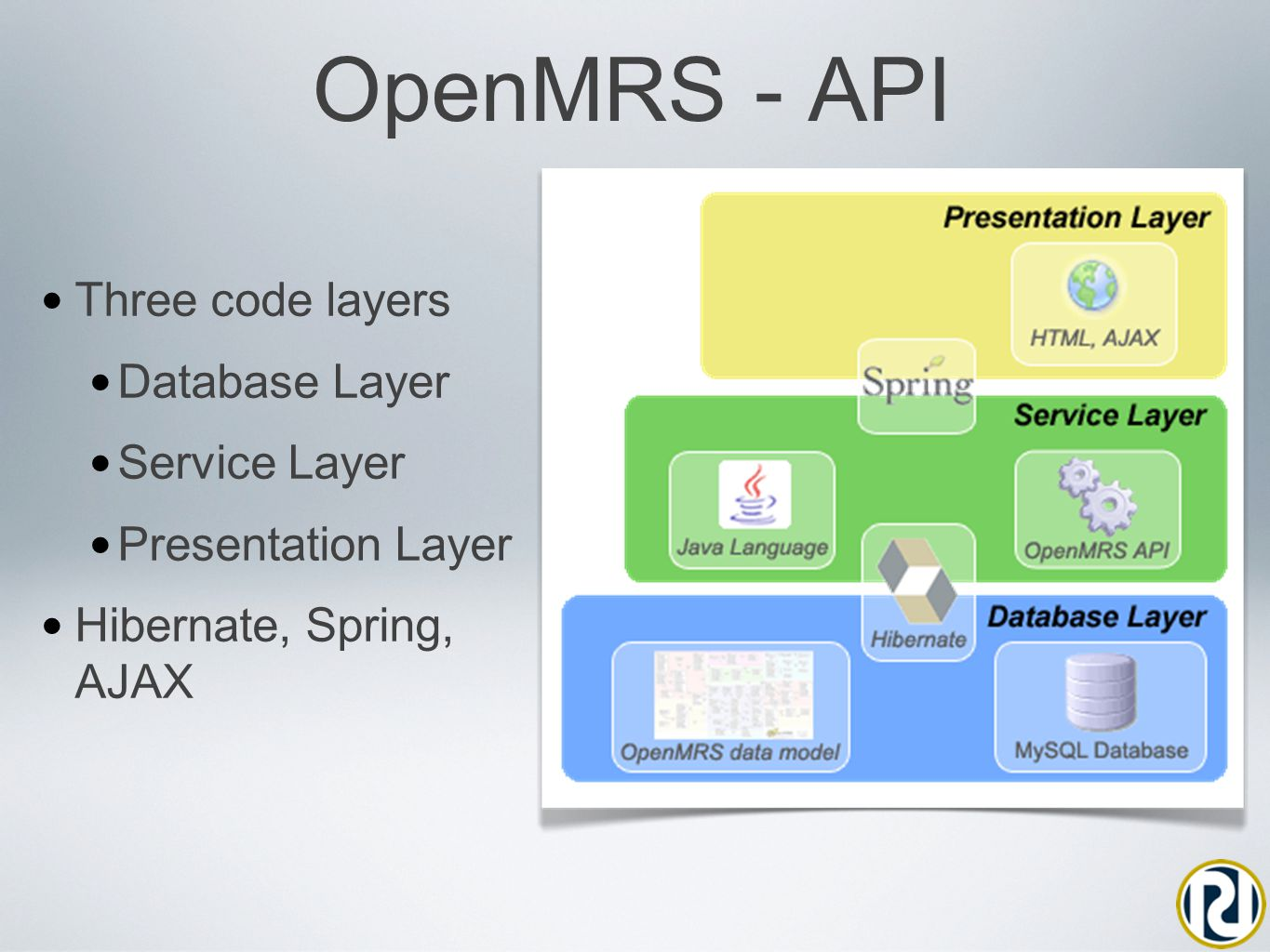 OpenMRS - API Three code layers Database Layer Service Layer Presentation Layer Hibernate, Spring, AJAX