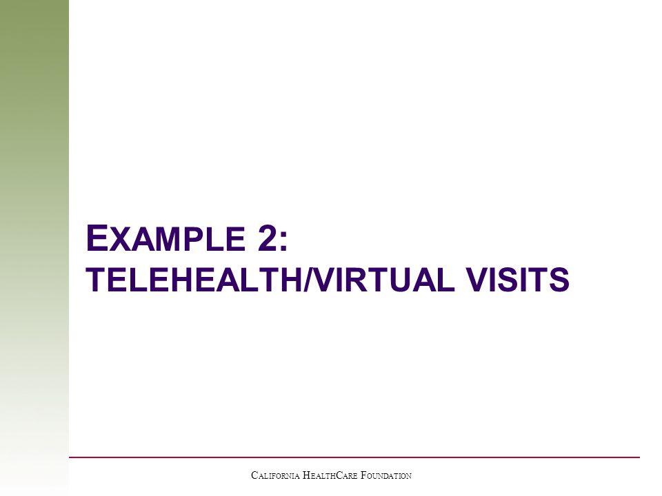 C ALIFORNIA H EALTH C ARE F OUNDATION E XAMPLE 2: TELEHEALTH/VIRTUAL VISITS