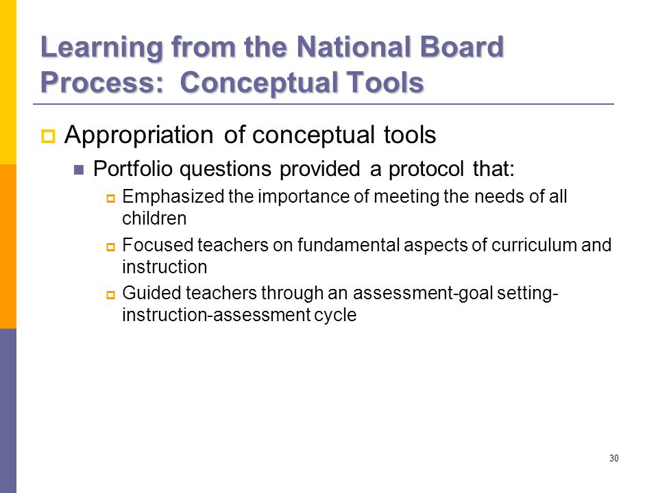 30 Learning from the National Board Process: Conceptual Tools  Appropriation of conceptual tools Portfolio questions provided a protocol that:  Emphasized the importance of meeting the needs of all children  Focused teachers on fundamental aspects of curriculum and instruction  Guided teachers through an assessment-goal setting- instruction-assessment cycle
