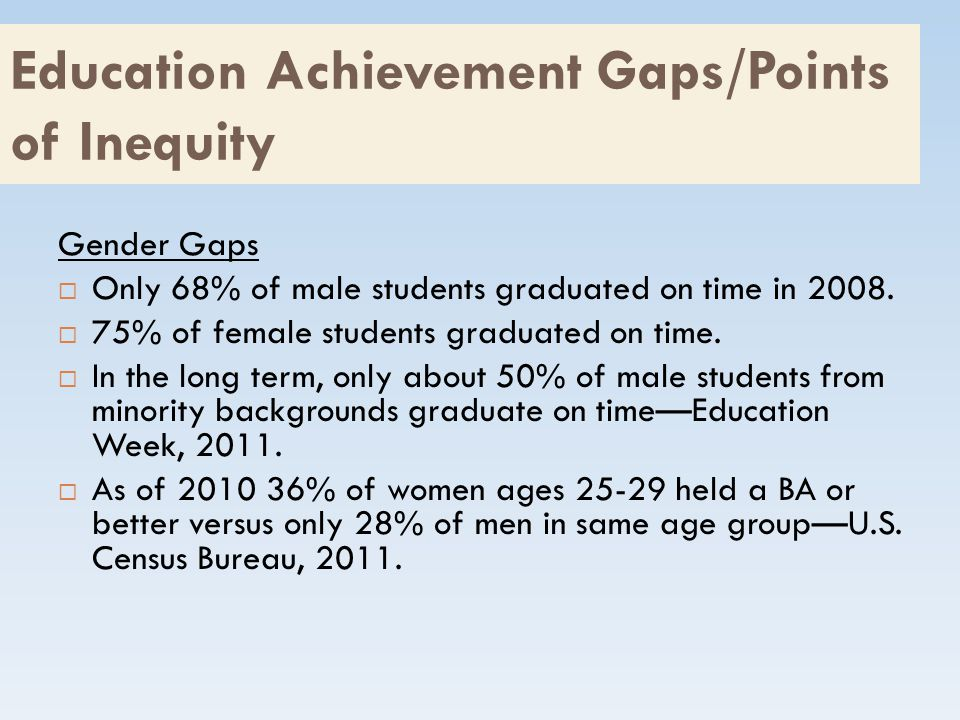 Education Achievement Gaps/Points of Inequity Gender Gaps  Only 68% of male students graduated on time in 2008.