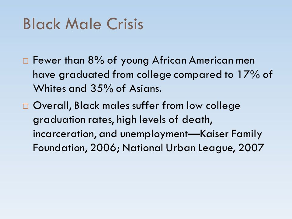 Black Male Crisis  Fewer than 8% of young African American men have graduated from college compared to 17% of Whites and 35% of Asians.