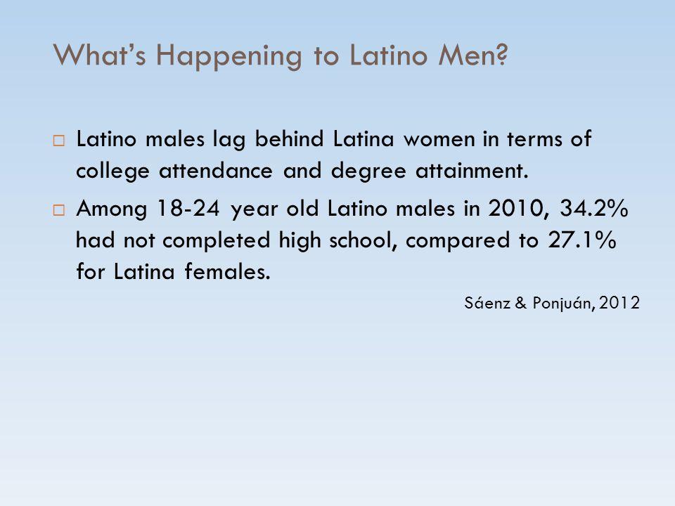 What's Happening to Latino Men.