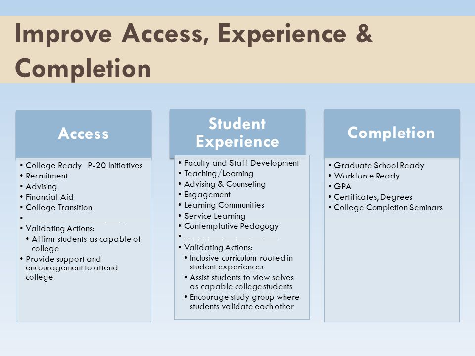Improve Access, Experience & Completion Access College Ready P-20 Initiatives Recruitment Advising Financial Aid College Transition _____________________ Validating Actions: Affirm students as capable of college Provide support and encouragement to attend college Student Experience Faculty and Staff Development Teaching/Learning Advising & Counseling Engagement Learning Communities Service Learning Contemplative Pedagogy ____________________ Validating Actions: Inclusive curriculum rooted in student experiences Assist students to view selves as capable college students Encourage study group where students validate each other Completion Graduate School Ready Workforce Ready GPA Certificates, Degrees College Completion Seminars
