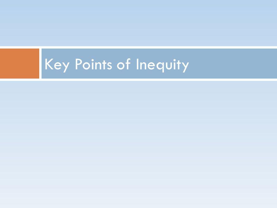 Key Points of Inequity
