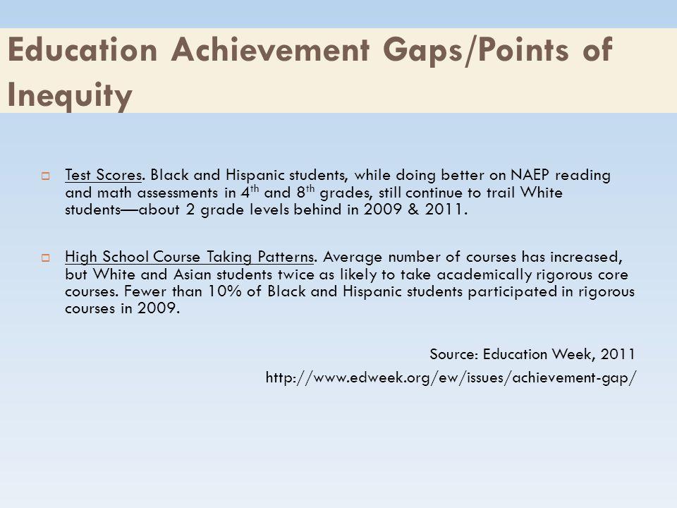 Education Achievement Gaps/Points of Inequity  Test Scores.