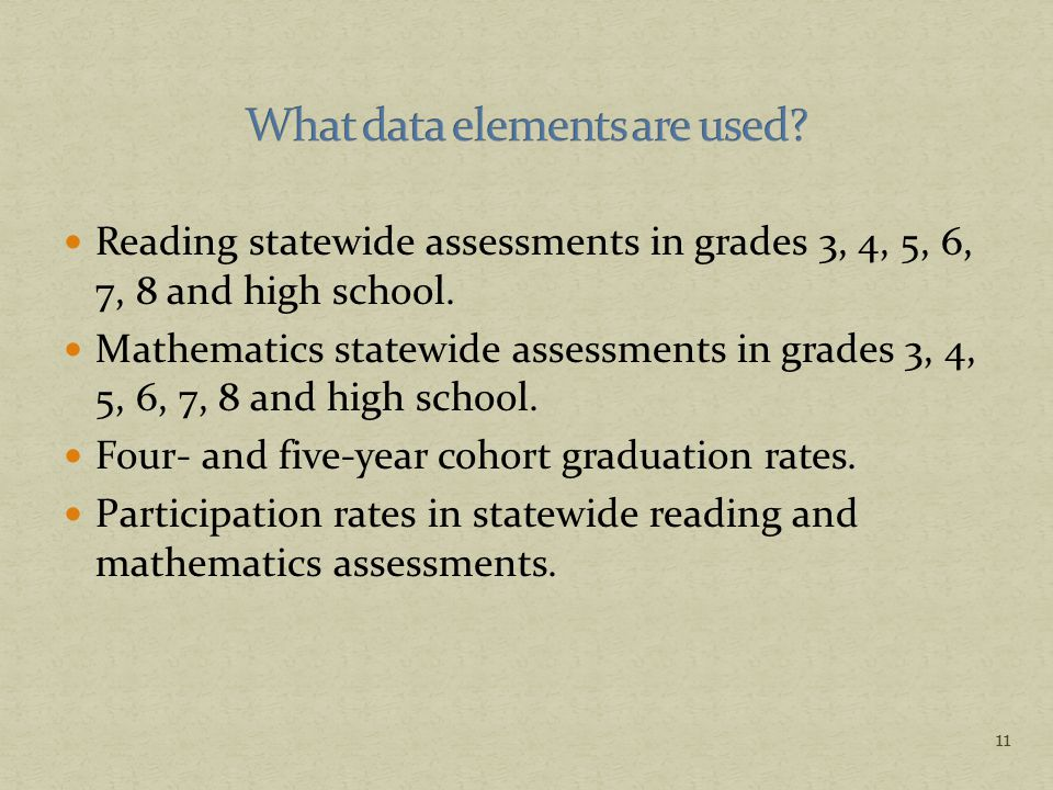 Reading statewide assessments in grades 3, 4, 5, 6, 7, 8 and high school. Mathematics statewide assessments in grades 3, 4, 5, 6, 7, 8 and high school