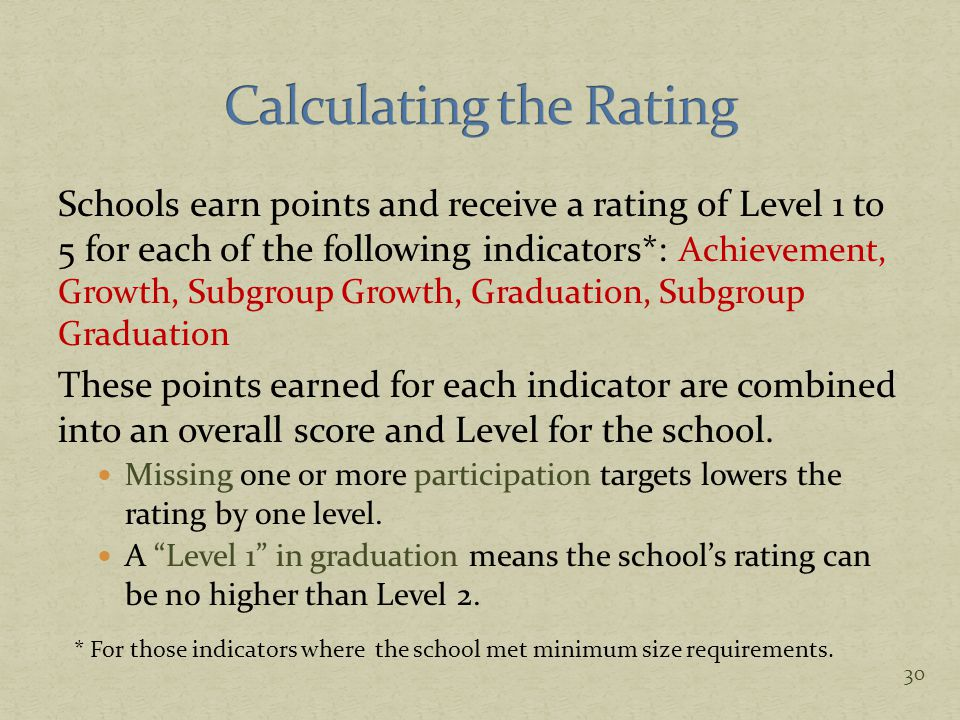 Schools earn points and receive a rating of Level 1 to 5 for each of the following indicators*: Achievement, Growth, Subgroup Growth, Graduation, Subg