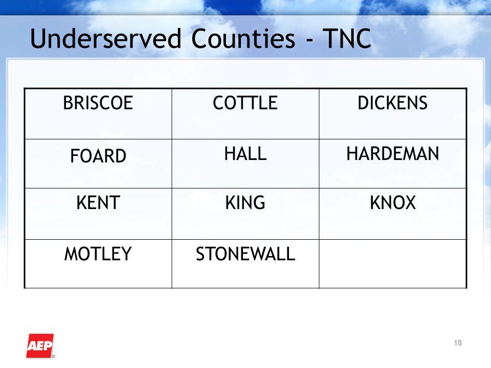 18 Underserved Counties - TNC BRISCOECOTTLEDICKENS FOARD HALLHARDEMAN KENTKINGKNOX MOTLEYSTONEWALL