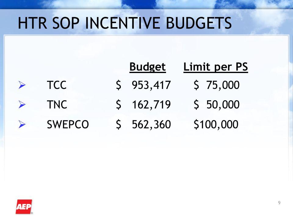 9 HTR SOP INCENTIVE BUDGETS Budget Limit per PS  TCC $ 953,417$ 75,000  TNC $ 162,719$ 50,000  SWEPCO $ 562,360$100,000