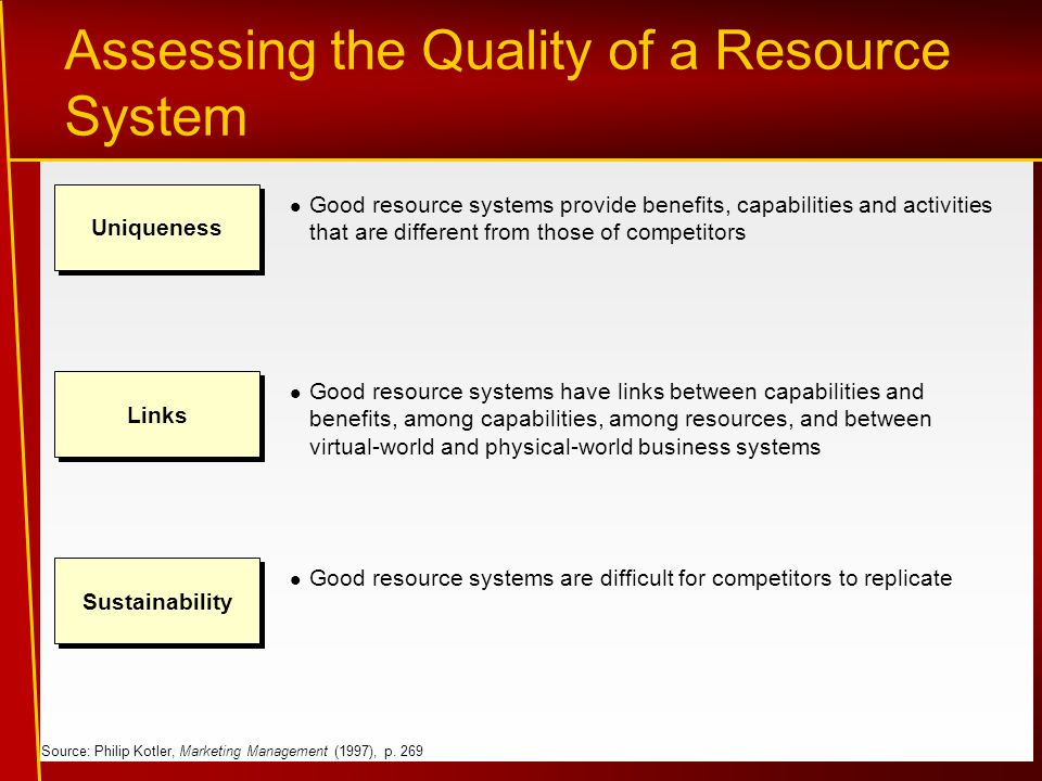Assessing the Quality of a Resource System Uniqueness Good resource systems provide benefits, capabilities and activities that are different from those of competitors Links Good resource systems have links between capabilities and benefits, among capabilities, among resources, and between virtual-world and physical-world business systems Sustainability Good resource systems are difficult for competitors to replicate Source: Philip Kotler, Marketing Management (1997), p.