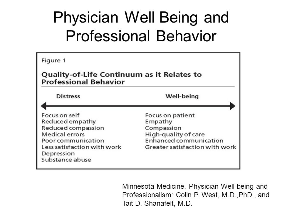 Consequences of Physician Distress Substance related disorder: 8%-12% of health professionals –Physician addiction is usually advanced before becomes noticeable in workplace –Addiction often shielded by code of silence among physicians who often do not confront colleagues exhibiting symptoms of addiction Suicide rates alarming –Male physicians 2 times more likely to commit suicide than average Americans –Female physicians 3 times more likely Annals of Internal Medicine.2001;135:145-148