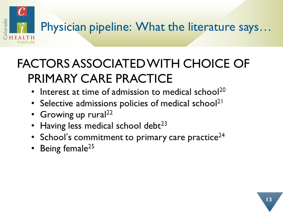 Physician pipeline: What the literature says… FACTORS ASSOCIATED WITH CHOICE OF PRIMARY CARE PRACTICE Interest at time of admission to medical school