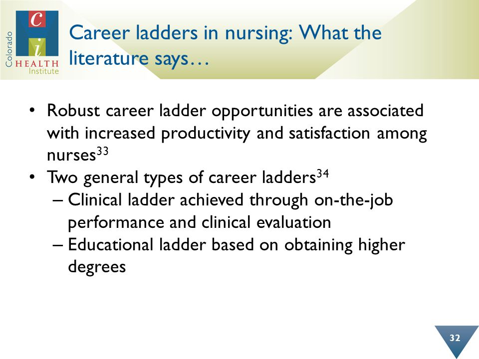 Career ladders in nursing: What the literature says… Robust career ladder opportunities are associated with increased productivity and satisfaction am
