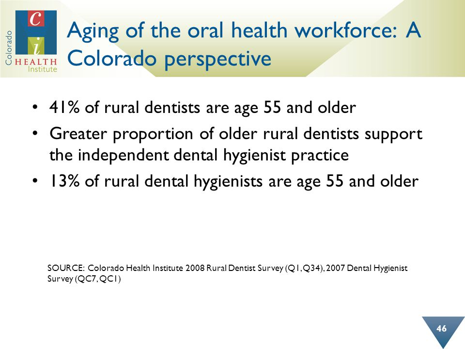 Aging of the oral health workforce: A Colorado perspective 41% of rural dentists are age 55 and older Greater proportion of older rural dentists suppo