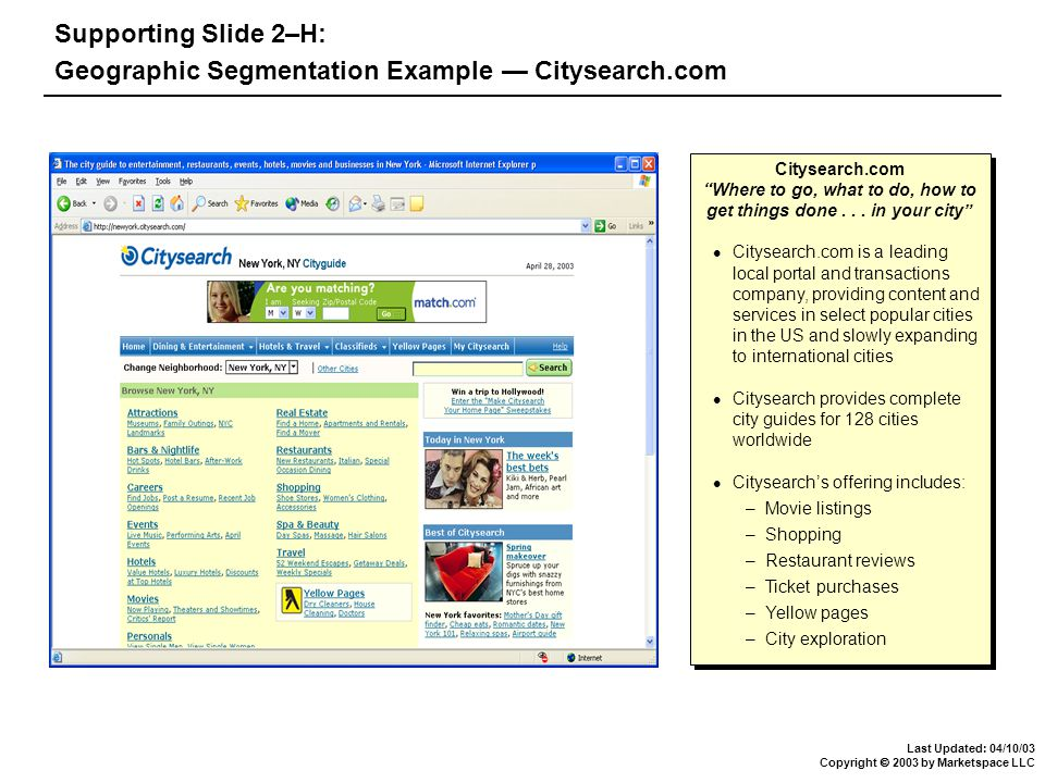 Last Updated: 04/10/03 Copyright  2003 by Marketspace LLC Supporting Slide 2–H: Geographic Segmentation Example — Citysearch.com Citysearch.com Where to go, what to do, how to get things done...