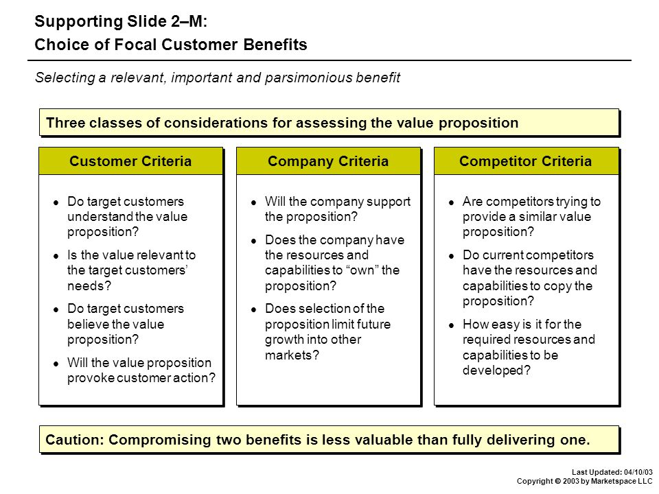 Last Updated: 04/10/03 Copyright  2003 by Marketspace LLC Supporting Slide 2–M: Choice of Focal Customer Benefits Customer Criteria Do target customers understand the value proposition.