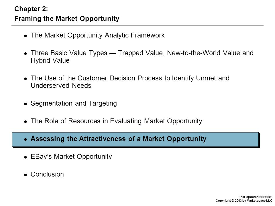 Last Updated: 04/10/03 Copyright  2003 by Marketspace LLC Chapter 2: Framing the Market Opportunity The Market Opportunity Analytic Framework Three Basic Value Types — Trapped Value, New-to-the-World Value and Hybrid Value The Use of the Customer Decision Process to Identify Unmet and Underserved Needs Segmentation and Targeting The Role of Resources in Evaluating Market Opportunity Assessing the Attractiveness of a Market Opportunity EBay's Market Opportunity Conclusion