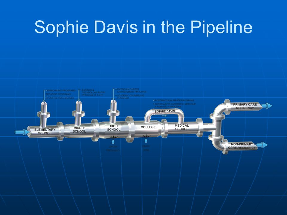 Sophie Davis in the Pipeline