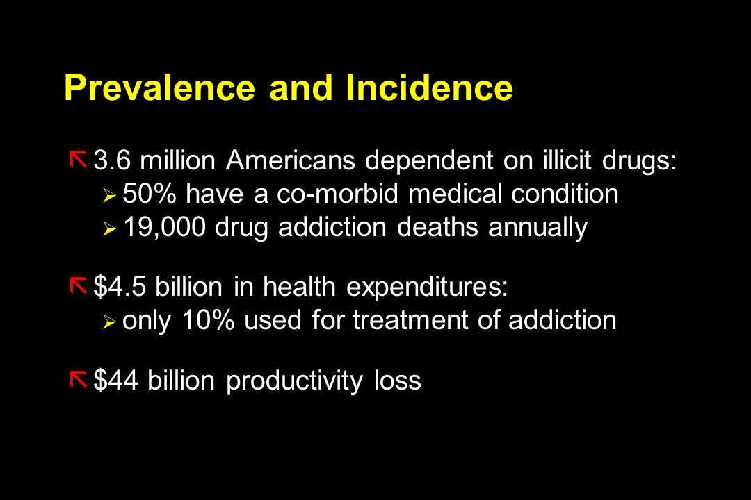 Prevalence and Incidence ã3.6 million Americans dependent on illicit drugs:  50% have a co-morbid medical condition  19,000 drug addiction deaths annually ã$4.5 billion in health expenditures:  only 10% used for treatment of addiction ã$44 billion productivity loss