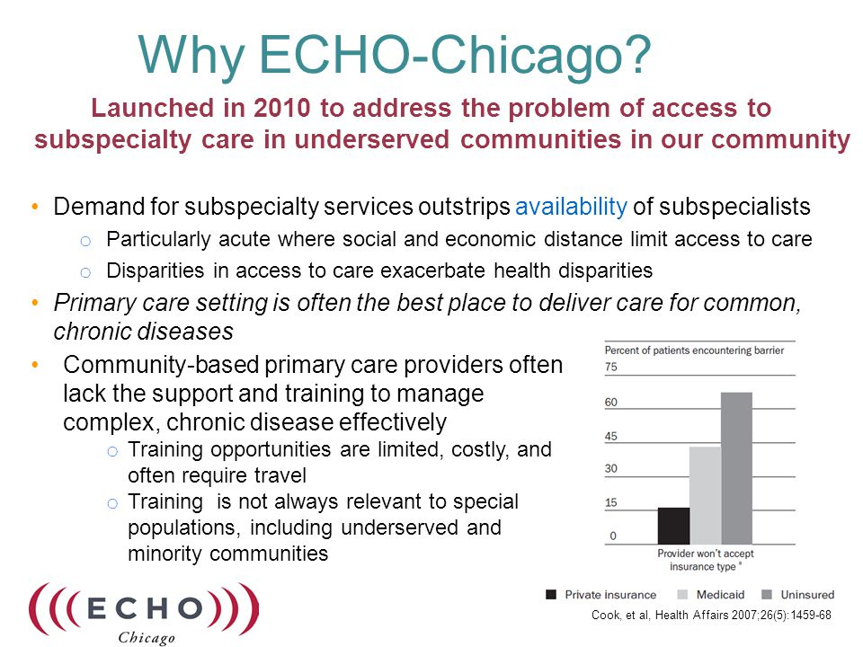 Purpose o Disseminate best practice management of complex, common, chronic disease in the primary care medical home o Use case-based learning; the most widespread teaching method in medicine o Leverage advanced technology to reduce cost and time constraints, and eliminate travel o Engage primary care providers in a local network to share knowledge and experience ECHO-Chicago uses case-based, iterative, telehealth curricula delivered via high-grade videoconference technology to bring advanced training and support to primary care providers in underserved communities throughout the Chicago metro area.