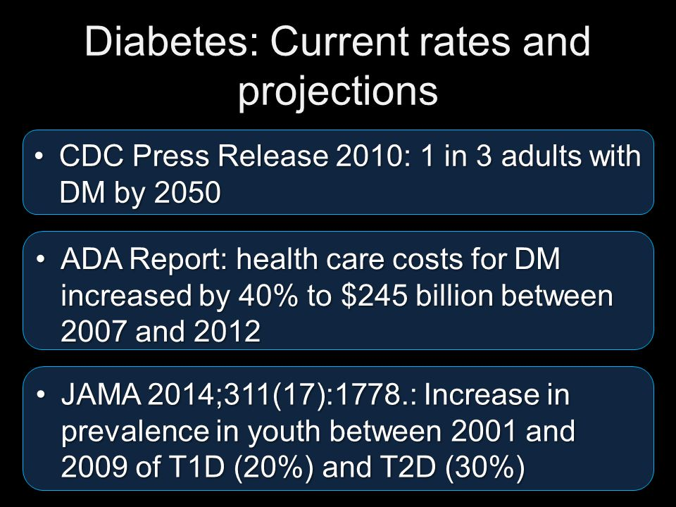 Diabetes: Current rates and projections CDC Press Release 2010: 1 in 3 adults with DM by 2050CDC Press Release 2010: 1 in 3 adults with DM by 2050 JAM