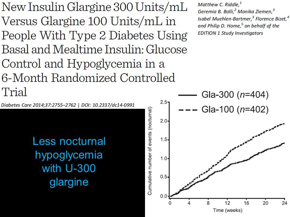 Less nocturnal hypoglycemia with U-300 glargine