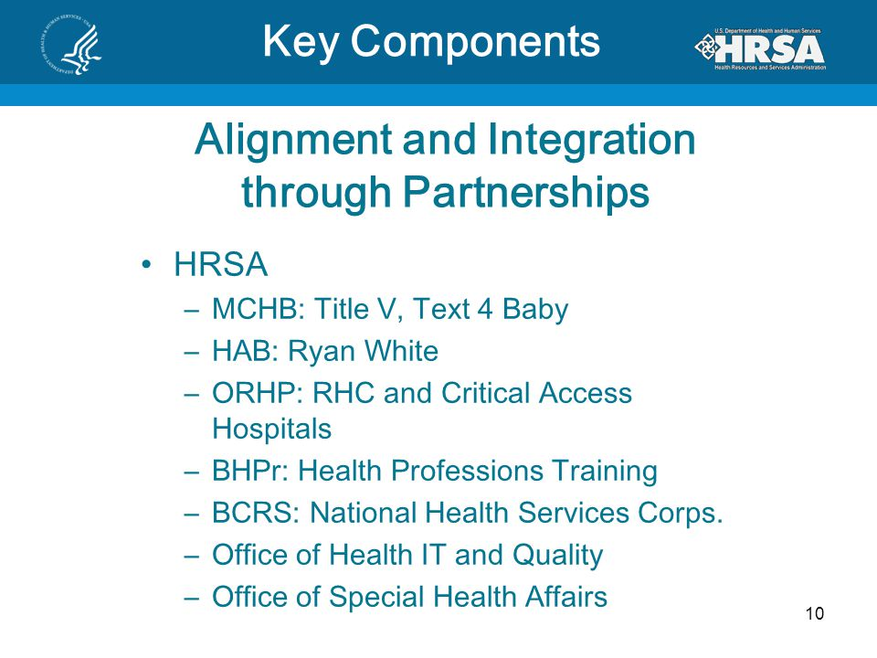 Alignment and Integration through Partnerships HRSA –MCHB: Title V, Text 4 Baby –HAB: Ryan White –ORHP: RHC and Critical Access Hospitals –BHPr: Health Professions Training –BCRS: National Health Services Corps.