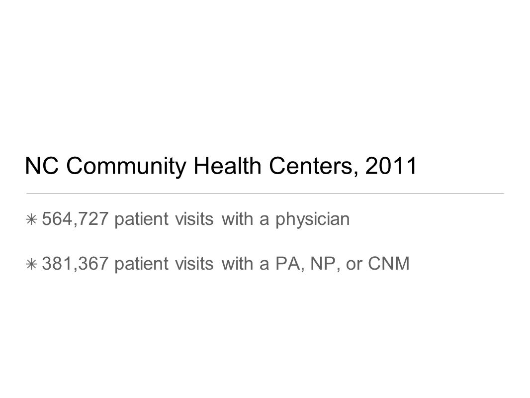 NC Community Health Centers, 2011 ✴ 564,727 patient visits with a physician ✴ 381,367 patient visits with a PA, NP, or CNM