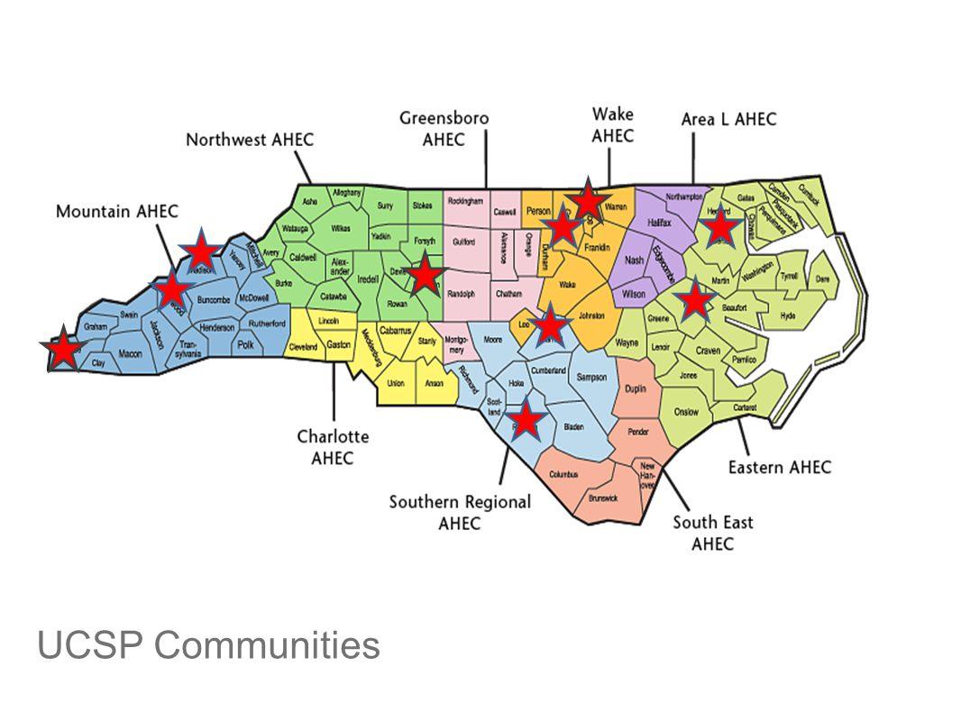 UCSP Communities