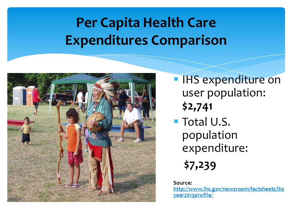 Per Capita Health Care Expenditures Comparison  IHS expenditure on user population: $2,741  Total U.S.