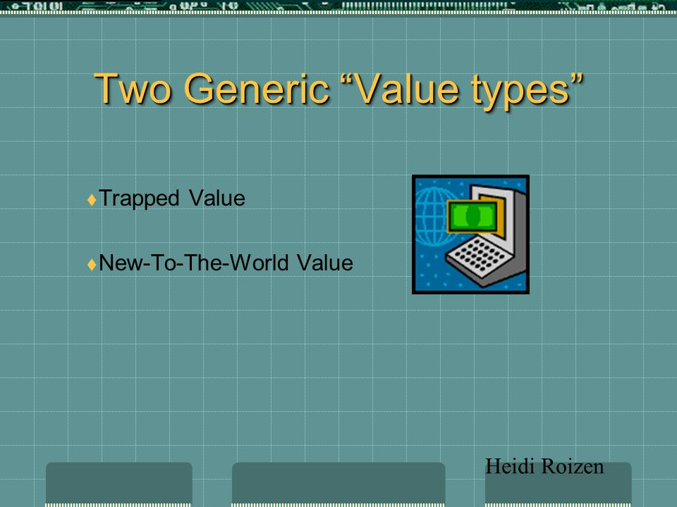 """Two Generic """"Value types""""  Trapped Value  New-To-The-World Value Heidi Roizen"""