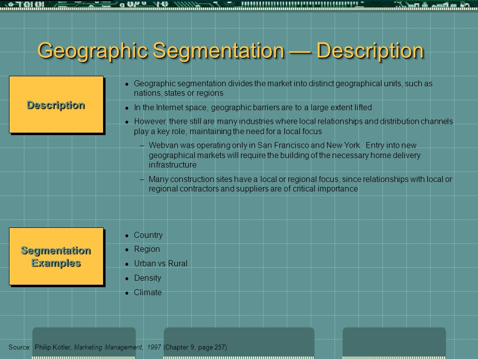 Geographic Segmentation — Description Geographic segmentation divides the market into distinct geographical units, such as nations, states or regions In the Internet space, geographic barriers are to a large extent lifted However, there still are many industries where local relationships and distribution channels play a key role, maintaining the need for a local focus –Webvan was operating only in San Francisco and New York.