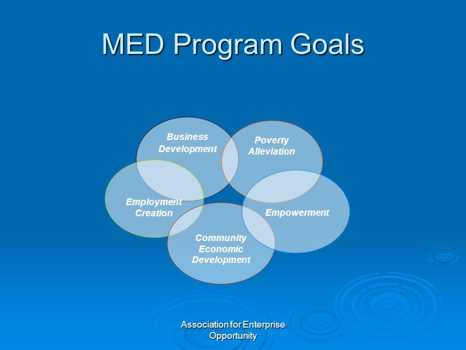 Association for Enterprise Opportunity MED Program Goals Business Development Employment Creation Poverty Alleviation Community Economic Development E