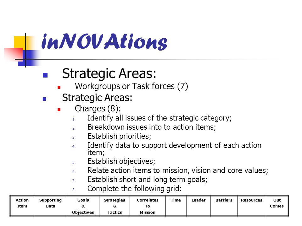 inNOVAtions Strategic Areas: Workgroups or Task forces (7) Strategic Areas: Charges (8): 1. Identify all issues of the strategic category; 2. Breakdow