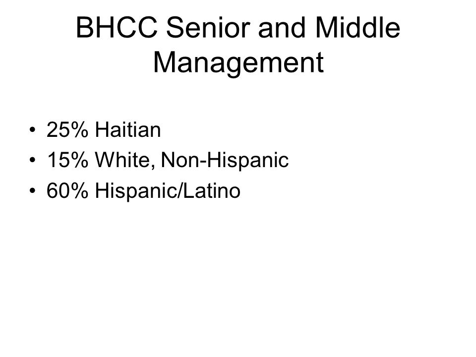 BHCC Senior and Middle Management 25% Haitian 15% White, Non-Hispanic 60% Hispanic/Latino